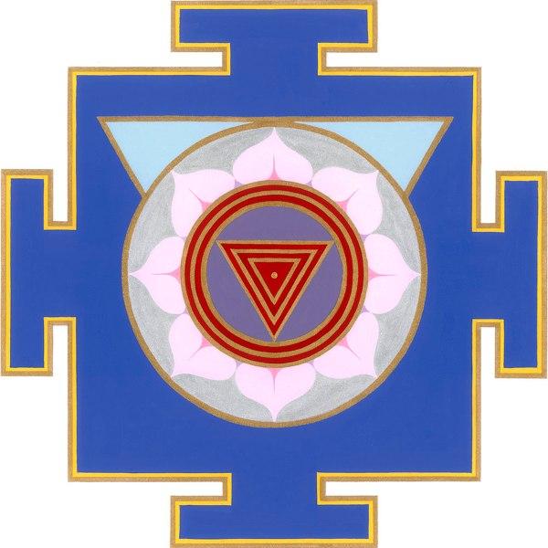 Kali Mantra & Meaning - kali yantra 600